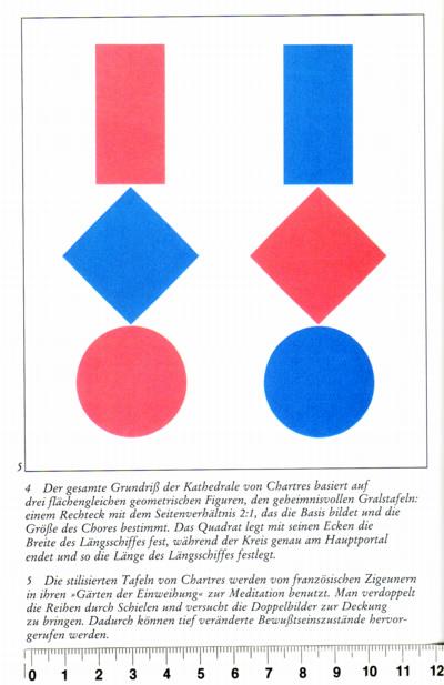 Vexierbild der Figuren von Chartres
